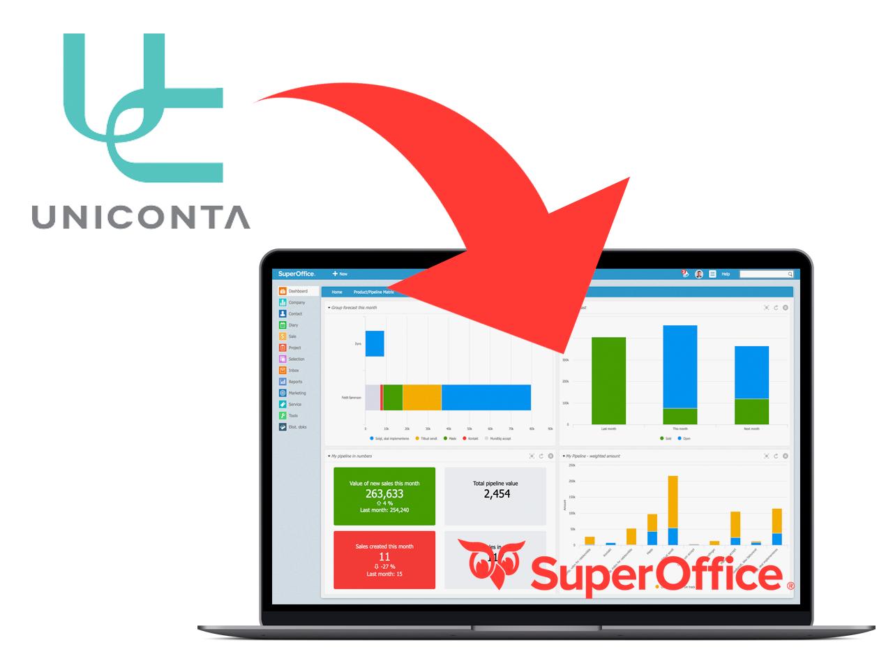 Uniconta Add-ons Store